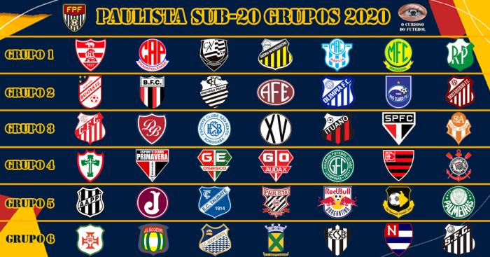 sub-20 grupos